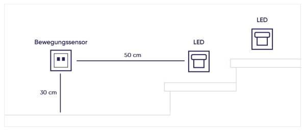 Sensor-Einbauvariante-2_600