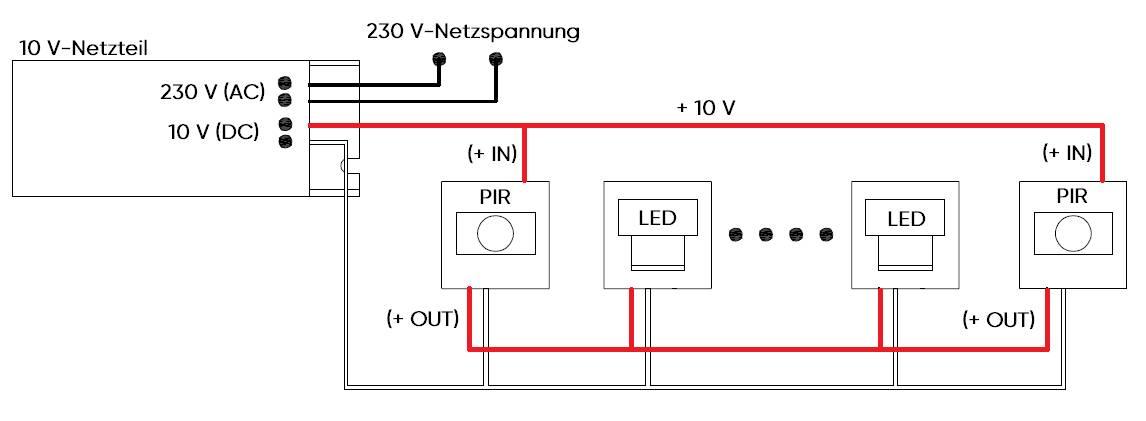 Aufbau der SKOFF-PIR-Bewegungsmelder