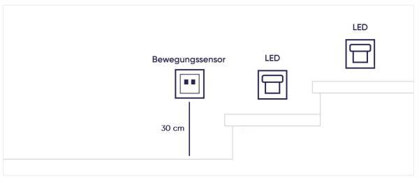 Sensor-Einbauvariante-1_600